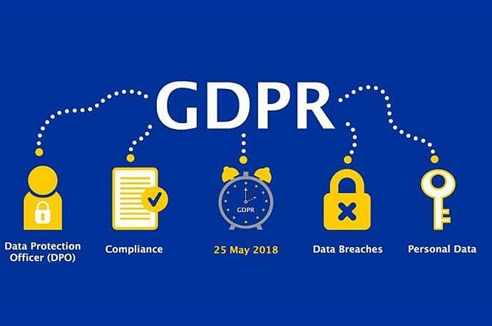 GDPR  - Tutela della Privacy
